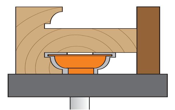 Router Bit Sets Entry Interior Door Router Bit Sets Cmt Tools